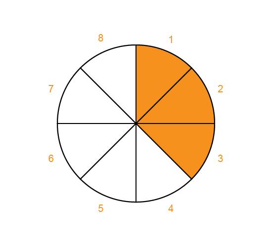 rating-wheel image no.10