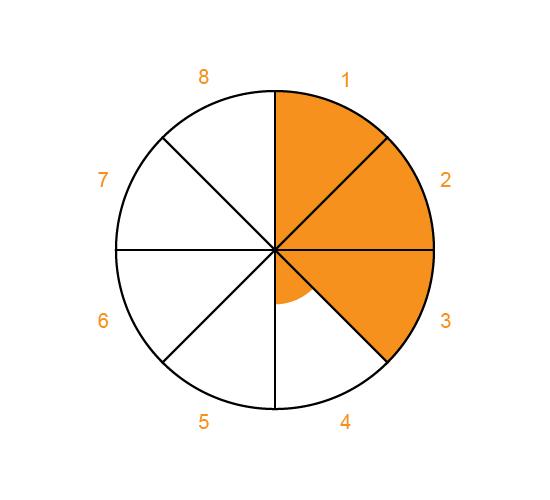 rating-wheel image no.11