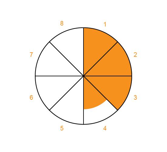 rating-wheel image no.12