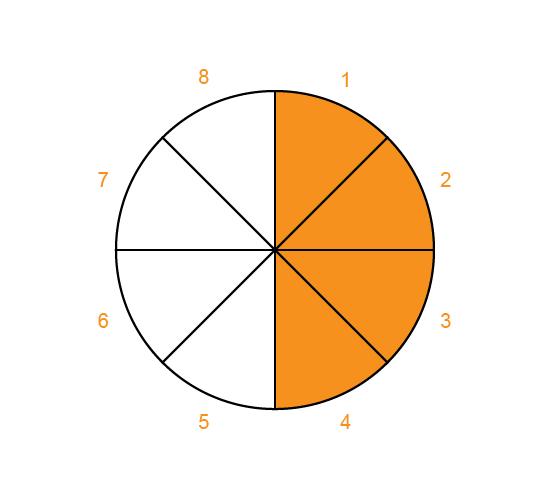 rating-wheel image no.13