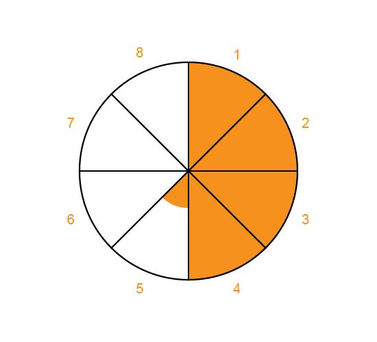 rating-wheel image no.14