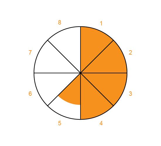 rating-wheel image no.15