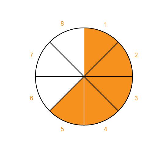 rating-wheel image no.16