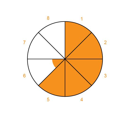 rating-wheel image no.17