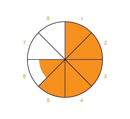 rating-wheel image no.18