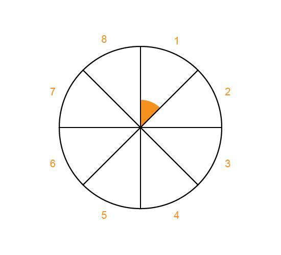 rating-wheel image no.2