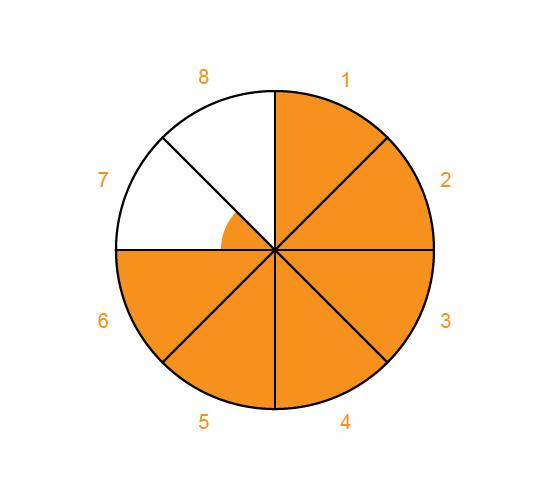 rating-wheel image no.20