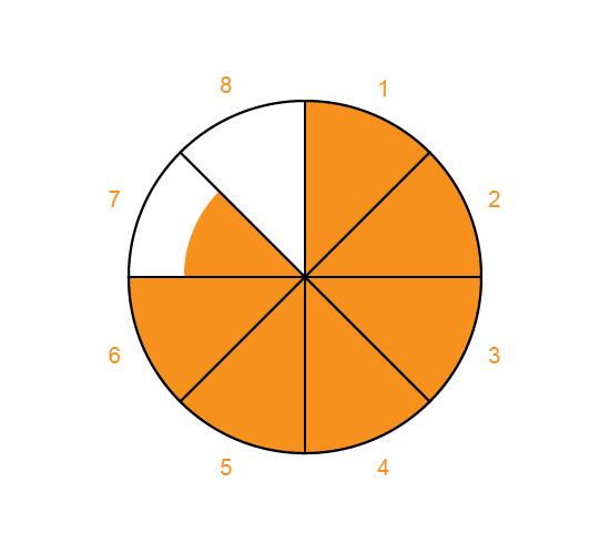 rating-wheel image no.21