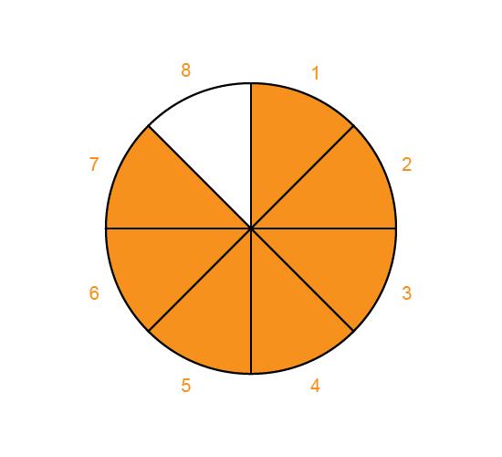rating-wheel image no.22