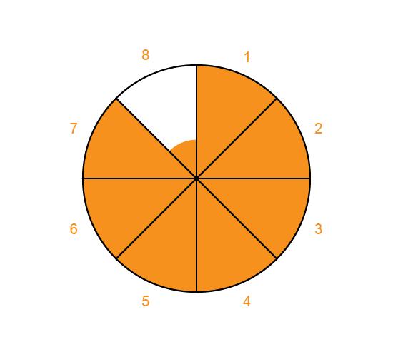 rating-wheel image no.23