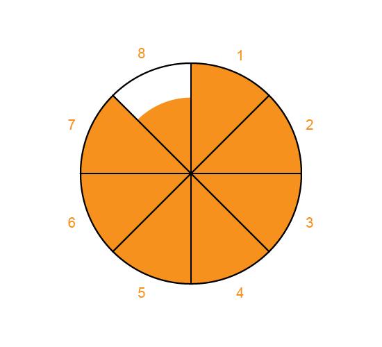 rating-wheel image no.24