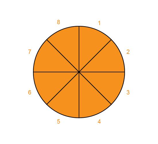 rating-wheel image no.25