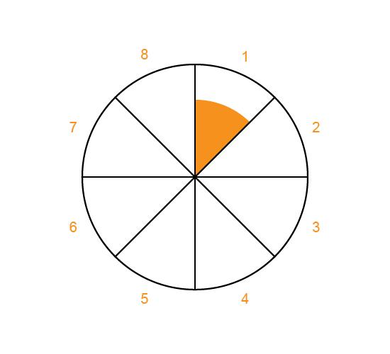rating-wheel image no.3