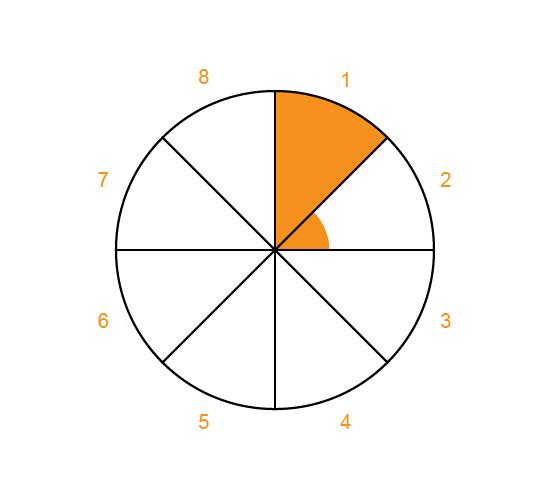 rating-wheel image no.5