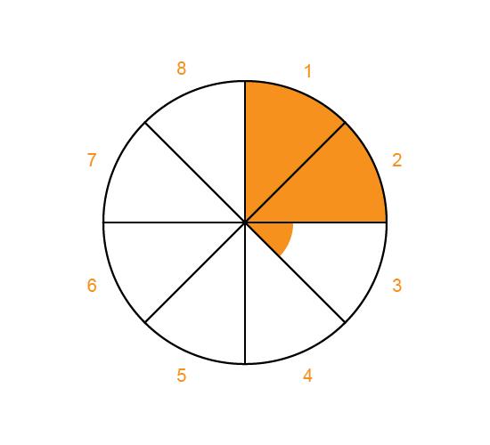 rating-wheel image no.8